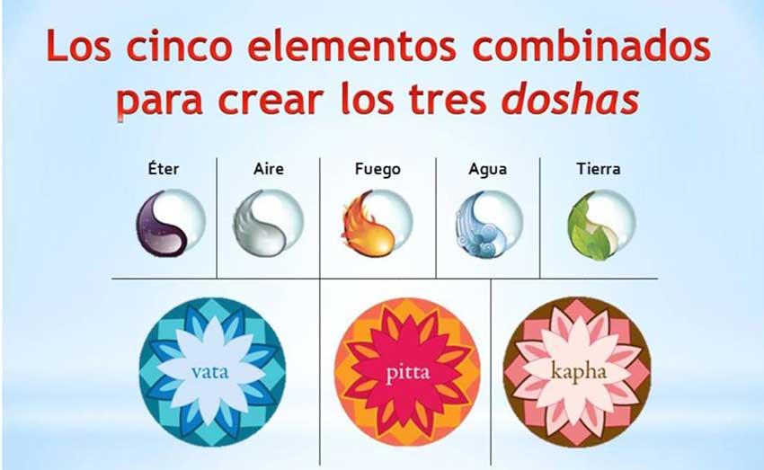 Los cinco elementos y las tres doshas