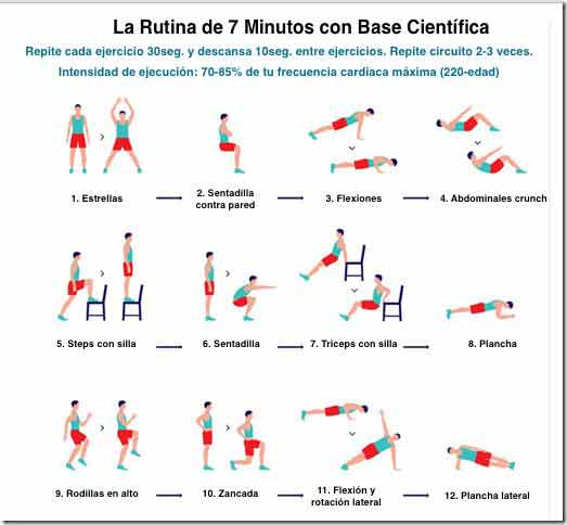 Rutina de ejercicios en 7 minutos