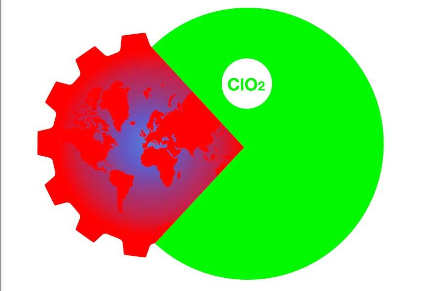 Para qué sirve el dióxido de cloro